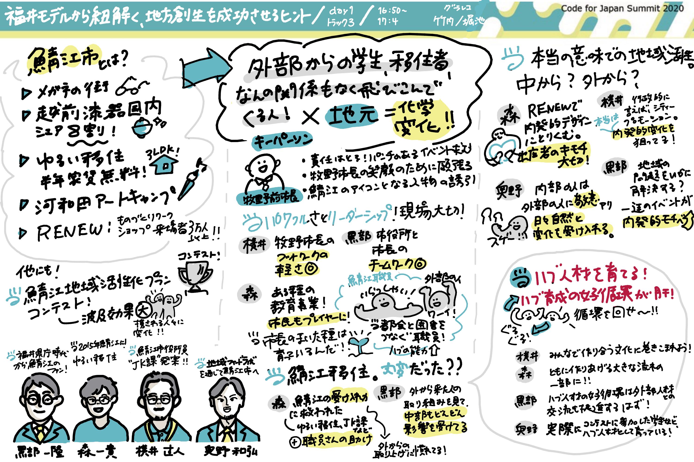 【グラレコあり】<br>福井モデルから紐解く、地方創生を成功させるヒント グラレコ